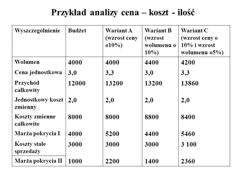 WyszczególnienieBudżetWariant A (wzrost ceny o10%) Wariant B (wzrost wolumenu o 10%) Wariant C (wzrost ceny o 10% i wzrost wolumenu o5%) Wolumen 4000