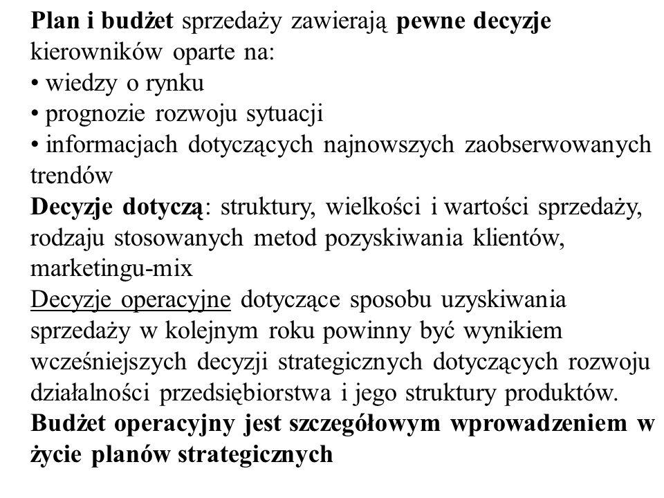 Plan i budżet sprzedaży zawierają pewne decyzje kierowników oparte na: wiedzy o rynku prognozie rozwoju sytuacji informacjach dotyczących najnowszych