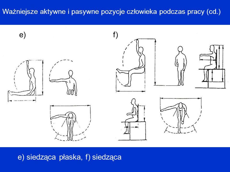 Ważniejsze aktywne i pasywne pozycje człowieka podczas pracy (cd.) e) siedząca płaska, f) siedząca e)f)