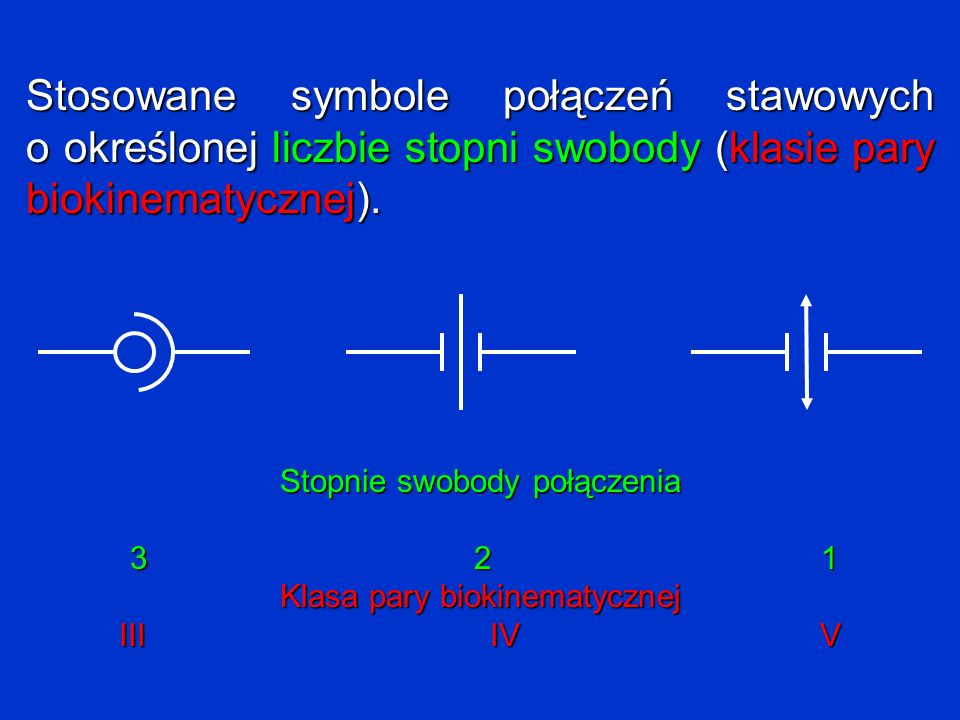 Stosowane symbole połączeń stawowych o określonej liczbie stopni swobody (klasie pary biokinematycznej). Stopnie swobody połączenia 3 2 1 3 2 1 Klasa