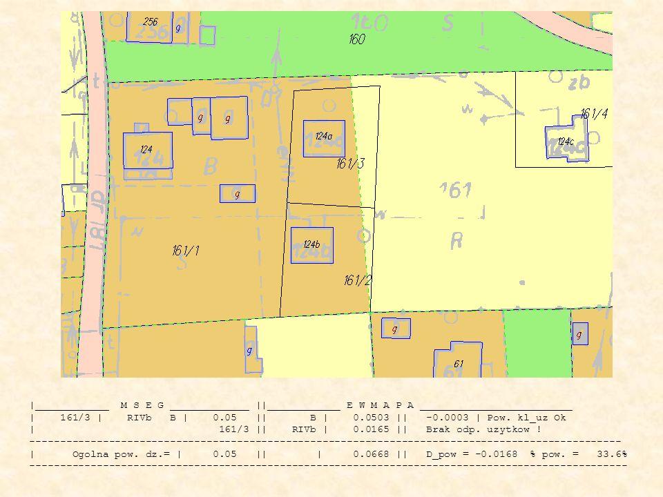 2. Przyczyny i konsekwencje niespójności danych ewidencyjnych § 22. 6. Dla potrzeb wymiaru świadczeń państwowych: 1) powierzchnie dróg i rowów prywatn