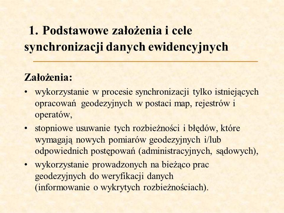 Program referatu 1.Podstawowe założenia i cele synchronizacji danych ewidencyjnych. 2.Przyczyny i konsekwencje niespójności danych. 3.Koncepcja synchr