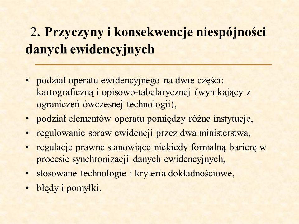 1. Podstawowe założenia i cele synchronizacji danych ewidencyjnych Cele: podniesienie wiarygodności danych ewidencyjnych, przygotowanie danych ewidenc