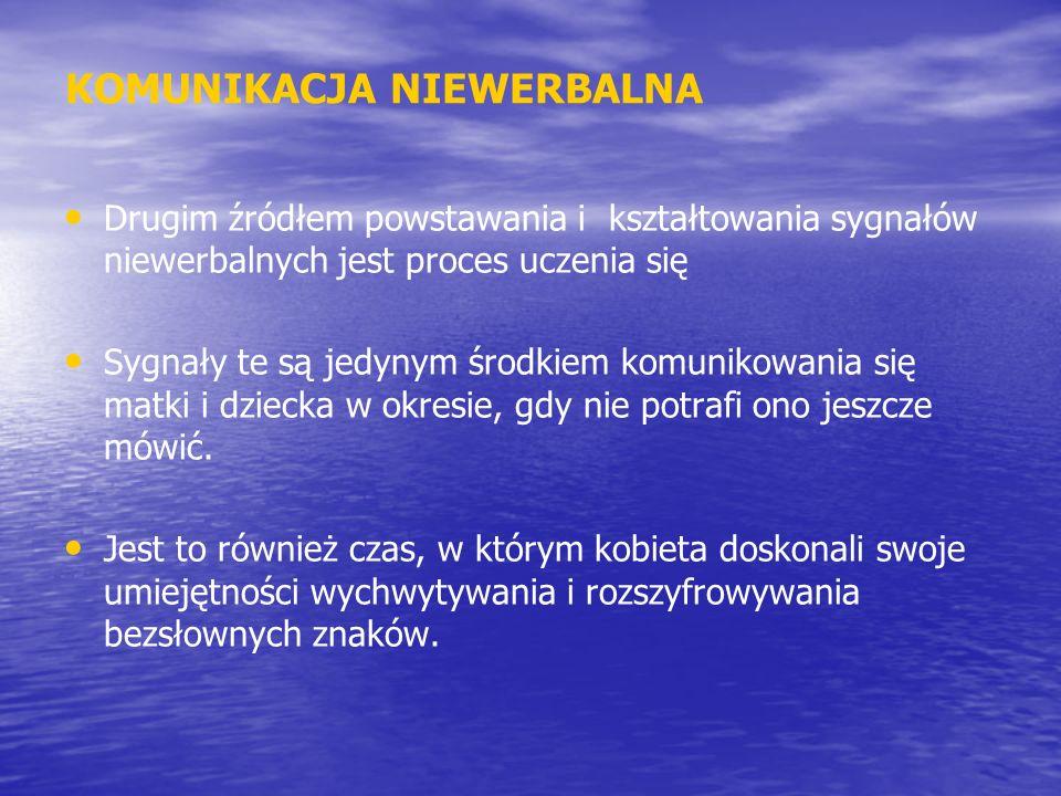 PANTOMIMIKA, czyli gestykulacja Skoordynowana z mową.
