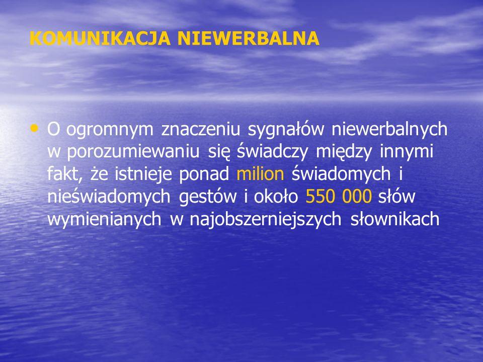 KOMUNIKACJA NIEWERBALNA O ogromnym znaczeniu sygnałów niewerbalnych w porozumiewaniu się świadczy między innymi fakt, że istnieje ponad milion świadom