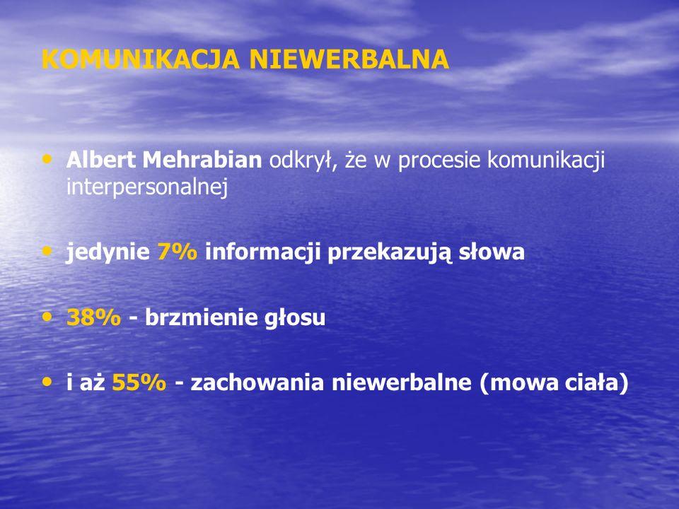 KOMUNIKACJA NIEWERBALNA Albert Mehrabian odkrył, że w procesie komunikacji interpersonalnej jedynie 7% informacji przekazują słowa 38% - brzmienie gło