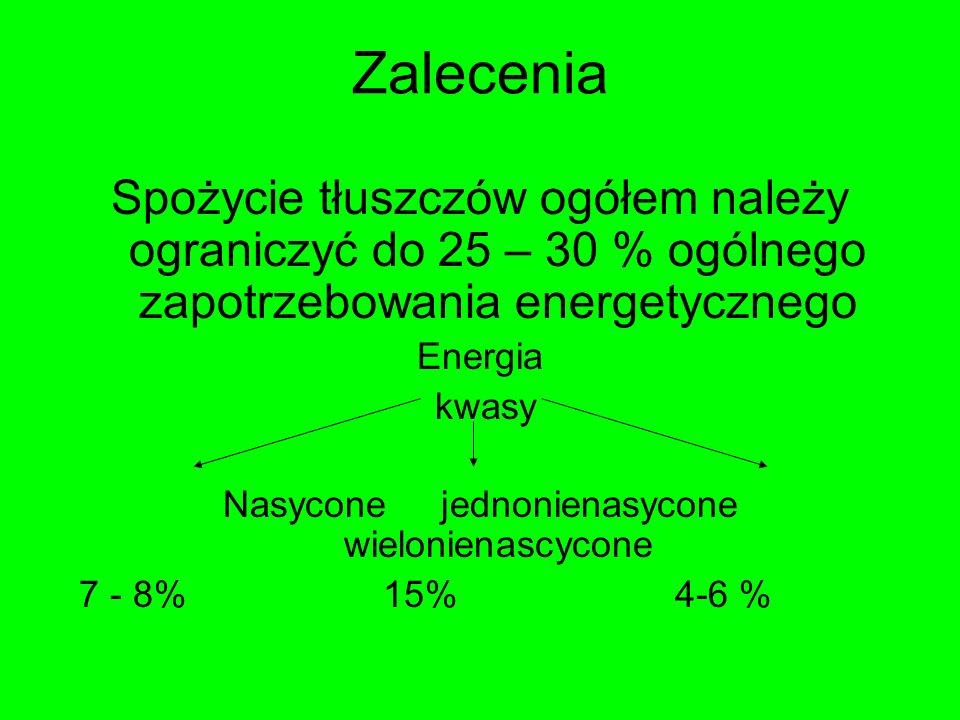 Zalecenia Spożycie tłuszczów ogółem należy ograniczyć do 25 – 30 % ogólnego zapotrzebowania energetycznego Energia kwasy Nasycone jednonienasycone wie