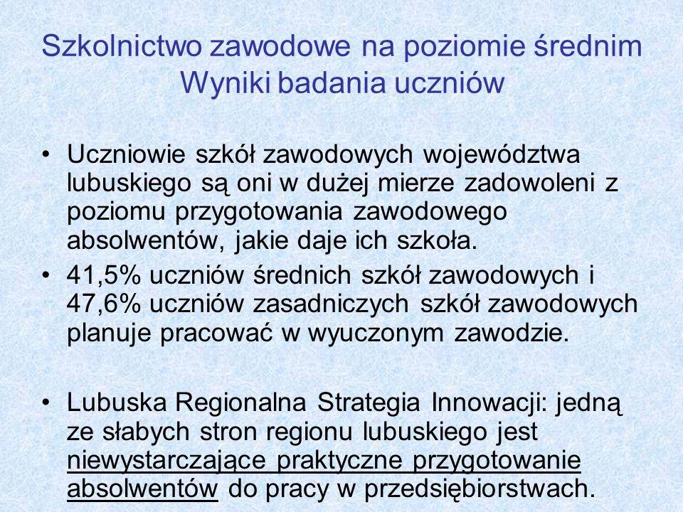 Szkolnictwo zawodowe na poziomie średnim Wyniki badania uczniów Uczniowie szkół zawodowych województwa lubuskiego są oni w dużej mierze zadowoleni z p