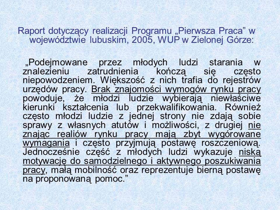 Raport dotyczący realizacji Programu Pierwsza Praca w województwie lubuskim, 2005, WUP w Zielonej Górze: Podejmowane przez młodych ludzi starania w zn