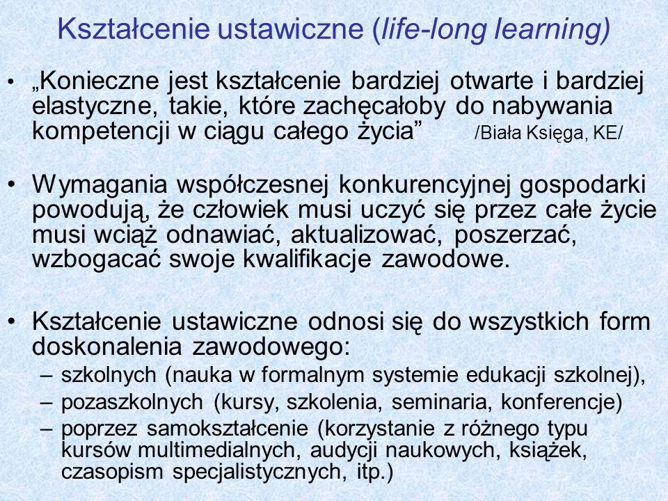 Kształcenie ustawiczne (life-long learning) Konieczne jest kształcenie bardziej otwarte i bardziej elastyczne, takie, które zachęcałoby do nabywania k