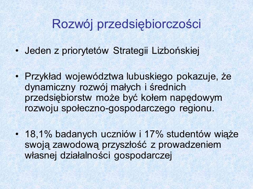 Rozwój przedsiębiorczości Jeden z priorytetów Strategii Lizbońskiej Przykład województwa lubuskiego pokazuje, że dynamiczny rozwój małych i średnich p