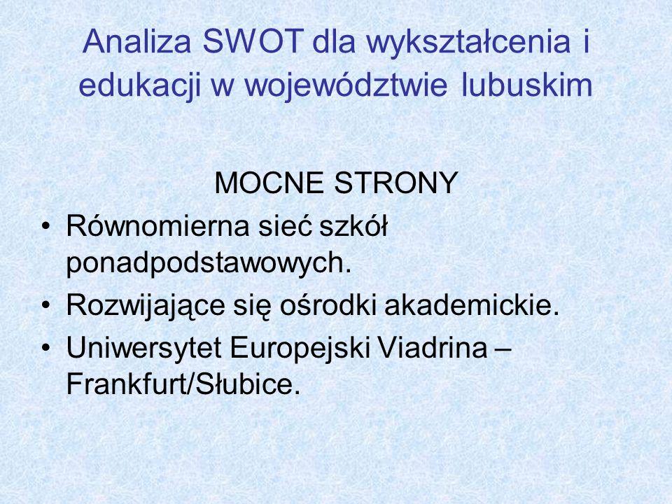 Analiza SWOT dla wykształcenia i edukacji w województwie lubuskim MOCNE STRONY Równomierna sieć szkół ponadpodstawowych. Rozwijające się ośrodki akade