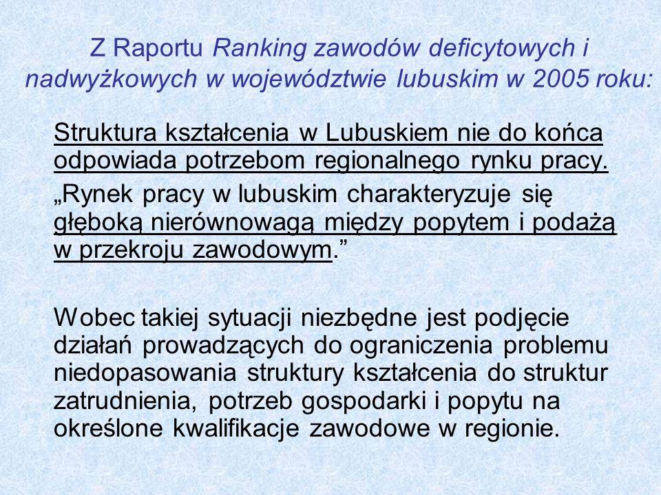 Z Raportu Ranking zawodów deficytowych i nadwyżkowych w województwie lubuskim w 2005 roku: Struktura kształcenia w Lubuskiem nie do końca odpowiada po