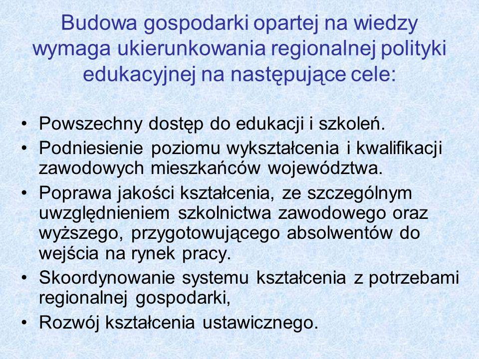 Budowa gospodarki opartej na wiedzy wymaga ukierunkowania regionalnej polityki edukacyjnej na następujące cele: Powszechny dostęp do edukacji i szkole
