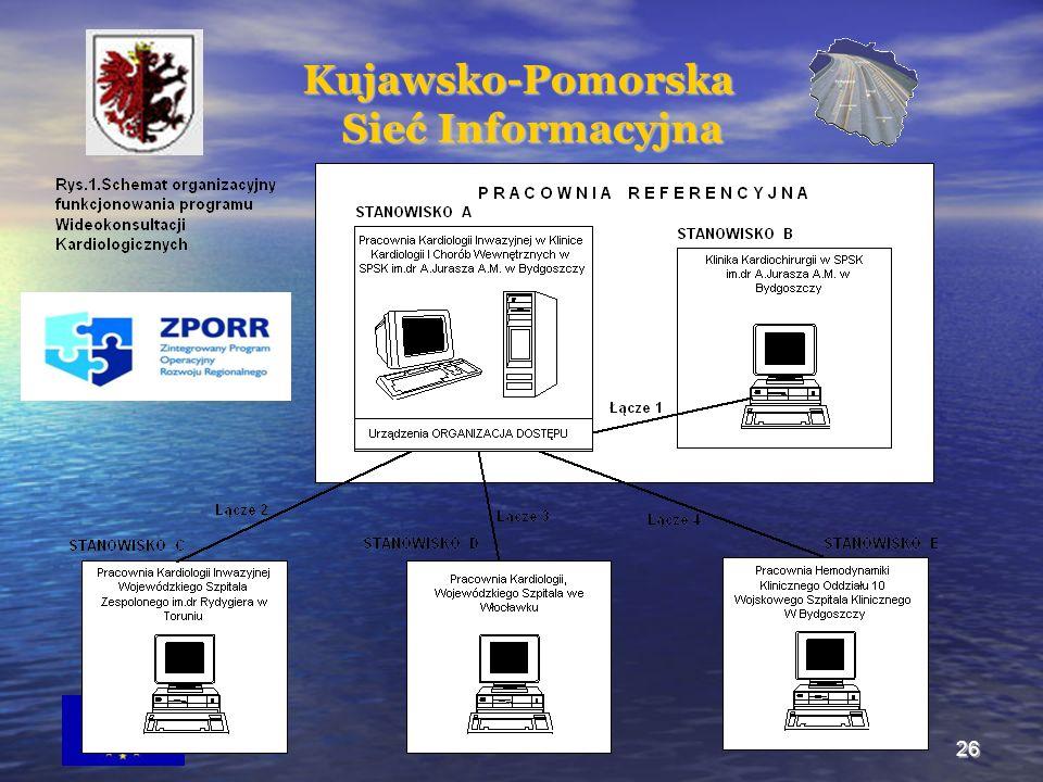 26 Kujawsko-Pomorska Kujawsko-Pomorska Sieć Informacyjna Sieć Informacyjna