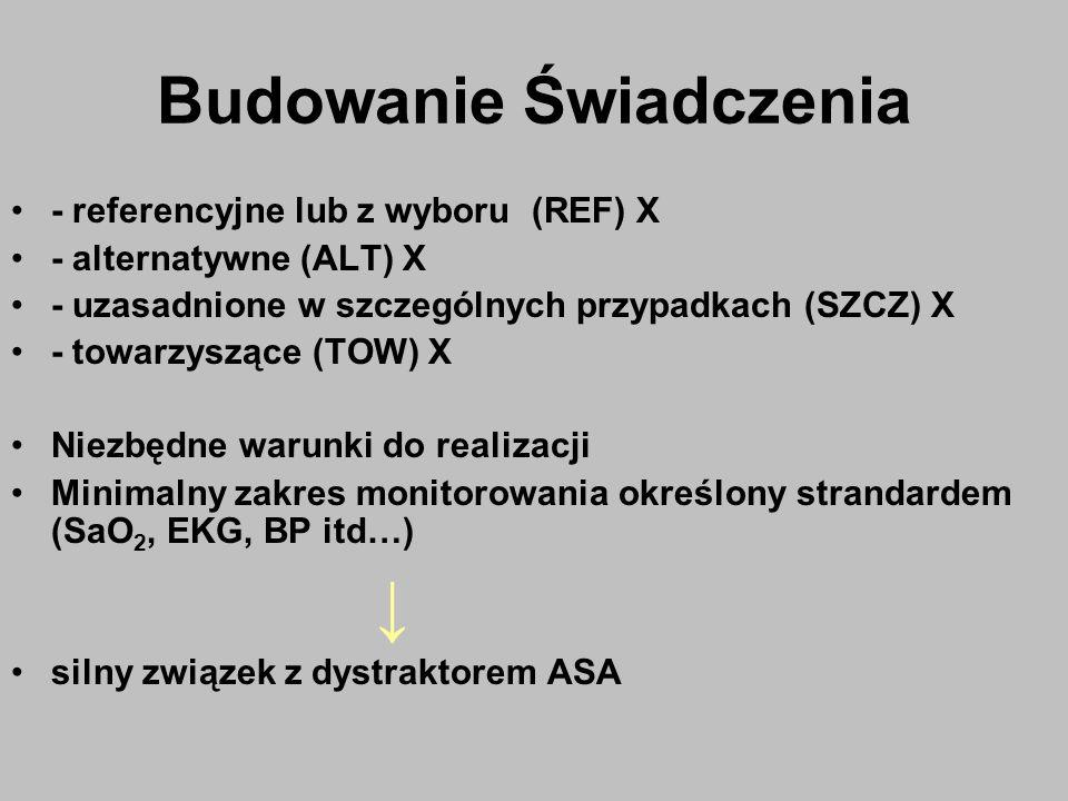 Budowanie Świadczenia - referencyjne lub z wyboru (REF) X - alternatywne (ALT) X - uzasadnione w szczególnych przypadkach (SZCZ) X - towarzyszące (TOW
