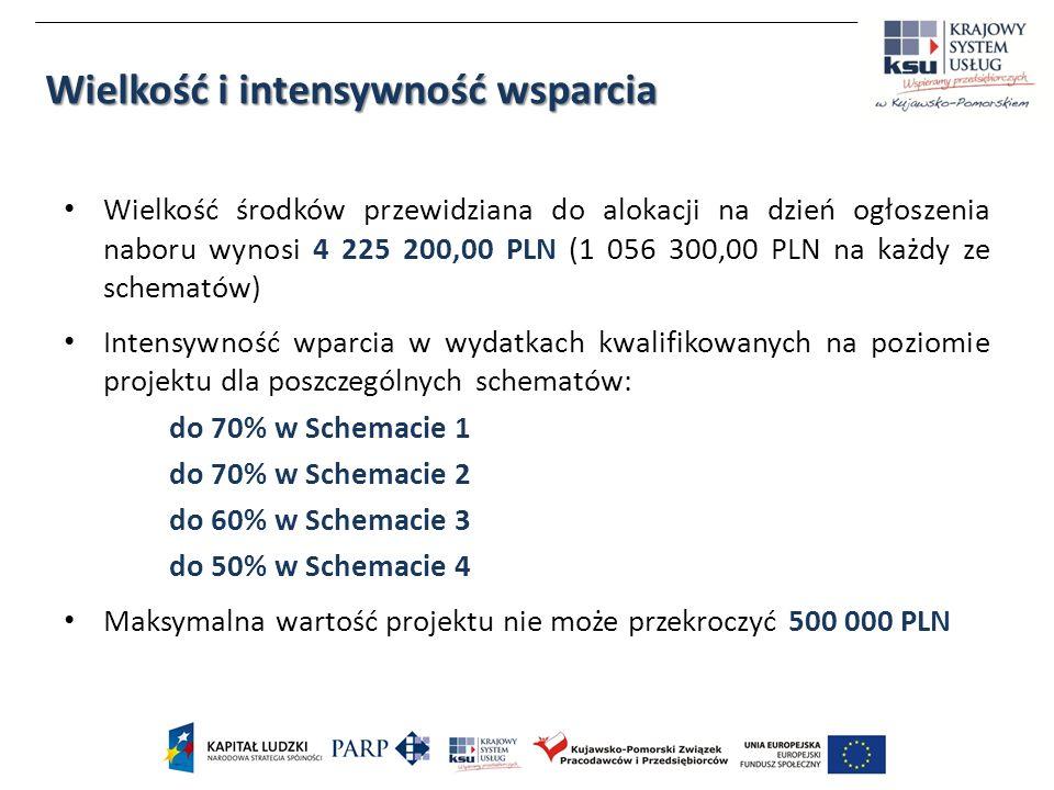 Wielkość środków przewidziana do alokacji na dzień ogłoszenia naboru wynosi 4 225 200,00 PLN (1 056 300,00 PLN na każdy ze schematów) Intensywność wparcia w wydatkach kwalifikowanych na poziomie projektu dla poszczególnych schematów: do 70% w Schemacie 1 do 70% w Schemacie 2 do 60% w Schemacie 3 do 50% w Schemacie 4 Maksymalna wartość projektu nie może przekroczyć 500 000 PLN Wielkość i intensywność wsparcia