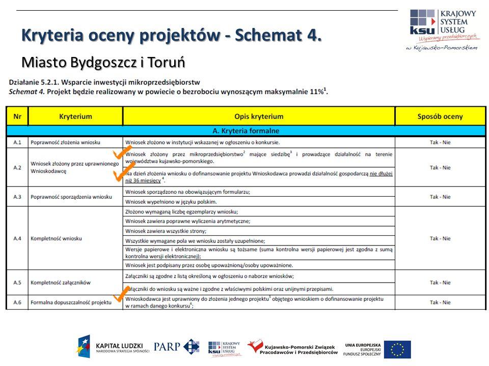 Kryteria oceny projektów - Schemat 4. Miasto Bydgoszcz i Toruń