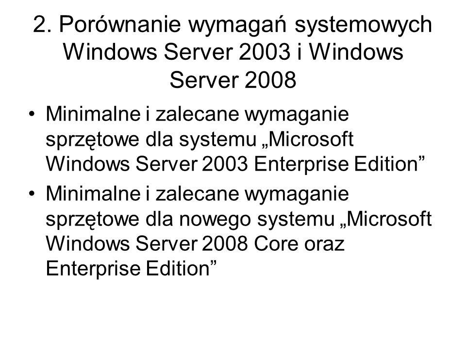 2. Porównanie wymagań systemowych Windows Server 2003 i Windows Server 2008 Minimalne i zalecane wymaganie sprzętowe dla systemu Microsoft Windows Ser