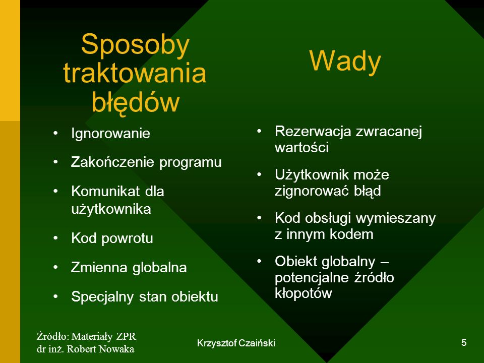 Krzysztof Czaiński 5 Sposoby traktowania błędów Ignorowanie Zakończenie programu Komunikat dla użytkownika Kod powrotu Zmienna globalna Specjalny stan