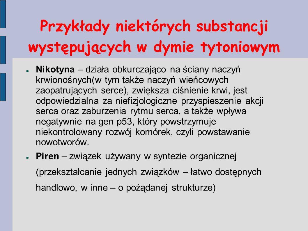Przykłady niektórych substancji występujących w dymie tytoniowym Nikotyna – działa obkurczająco na ściany naczyń krwionośnych(w tym także naczyń wieńc