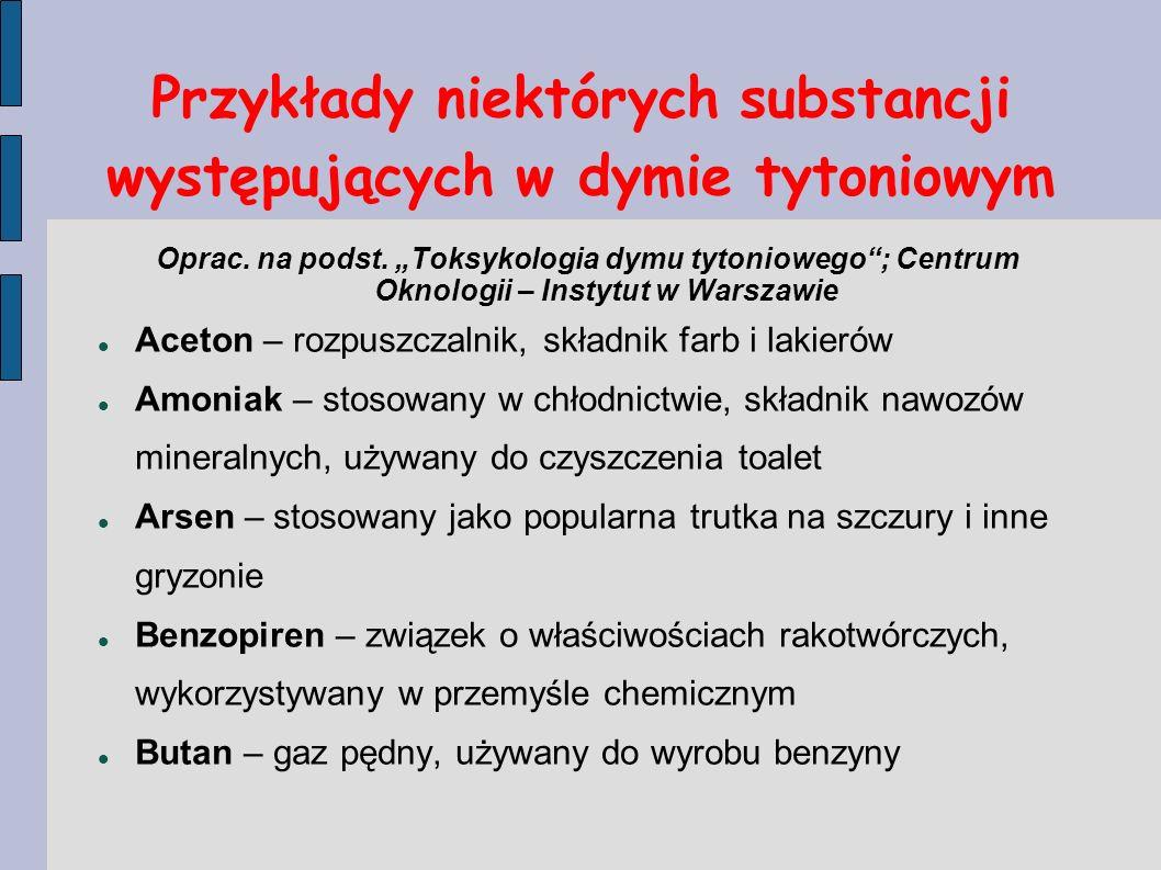 Przykłady niektórych substancji występujących w dymie tytoniowym Oprac. na podst. Toksykologia dymu tytoniowego; Centrum Oknologii – Instytut w Warsza