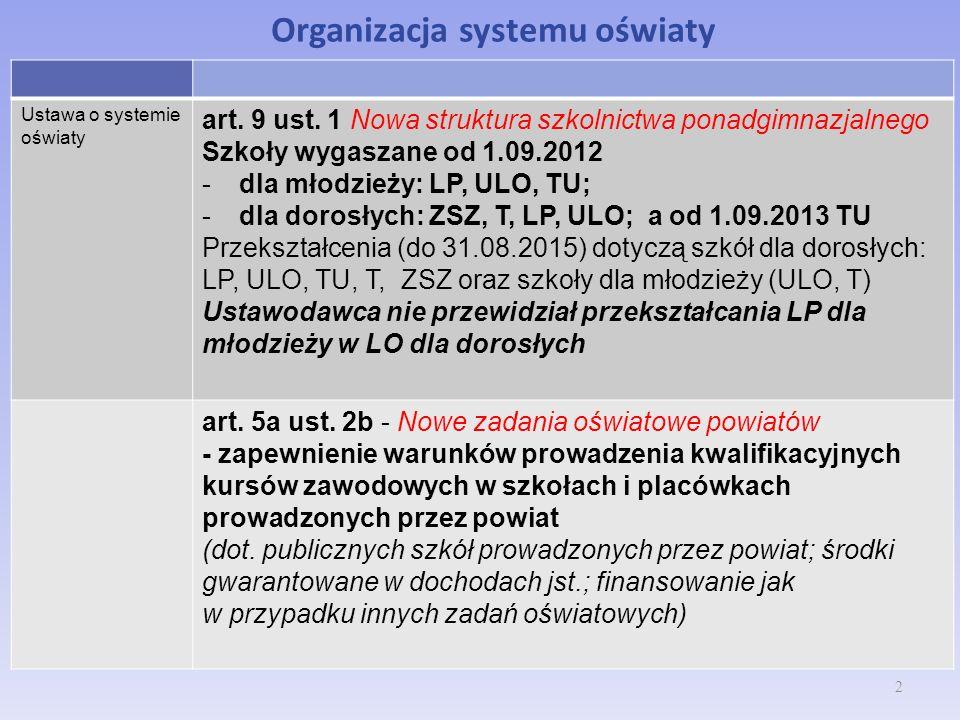Organizacja systemu oświaty Ustawa o systemie oświaty art. 9 ust. 1 Nowa struktura szkolnictwa ponadgimnazjalnego Szkoły wygaszane od 1.09.2012 - dla
