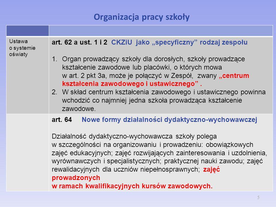 Organizacja pracy szkoły Ustawa o systemie oświaty art. 62 a ust. 1 i 2 CKZiU jako specyficzny rodzaj zespołu 1.Organ prowadzący szkoły dla dorosłych,