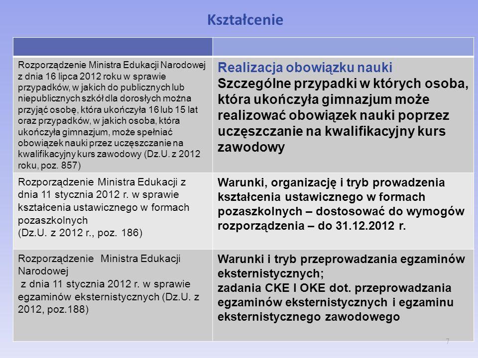 Kształcenie Rozporządzenie Ministra Edukacji Narodowej z dnia 16 lipca 2012 roku w sprawie przypadków, w jakich do publicznych lub niepublicznych szkó