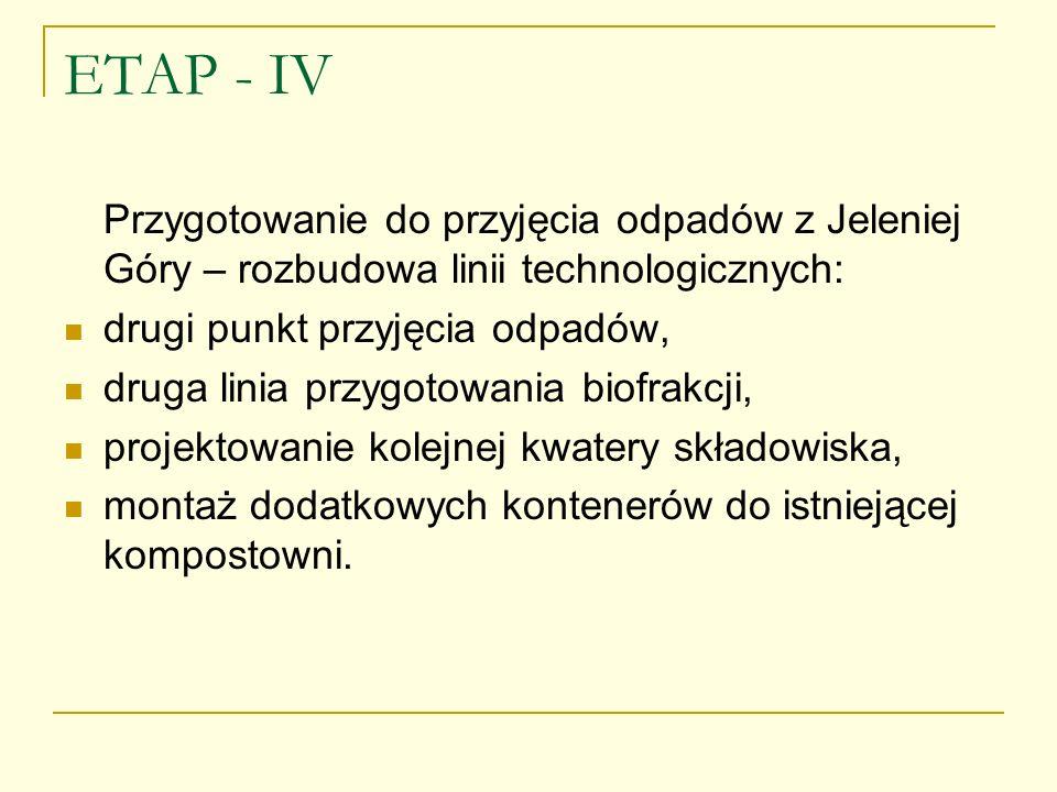 ETAP - IV Przygotowanie do przyjęcia odpadów z Jeleniej Góry – rozbudowa linii technologicznych: drugi punkt przyjęcia odpadów, druga linia przygotowa