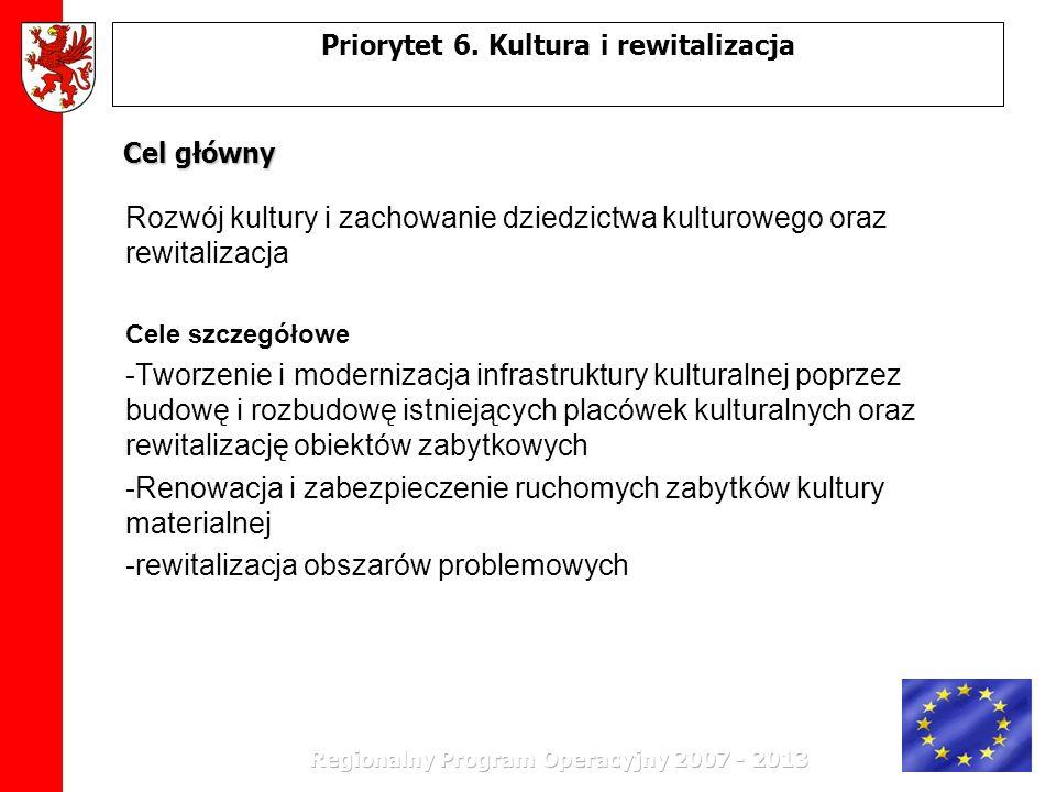 Priorytet 6. Kultura i rewitalizacja Cel główny Rozwój kultury i zachowanie dziedzictwa kulturowego oraz rewitalizacja Cele szczegółowe -Tworzenie i m