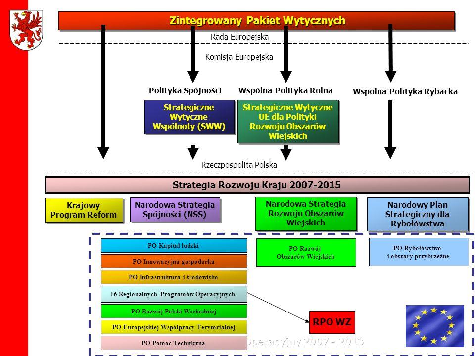 Zintegrowany Pakiet Wytycznych Zintegrowany Pakiet Wytycznych Rada Europejska Komisja Europejska Krajowy Program Reform Strategiczne Wytyczne Wspólnot