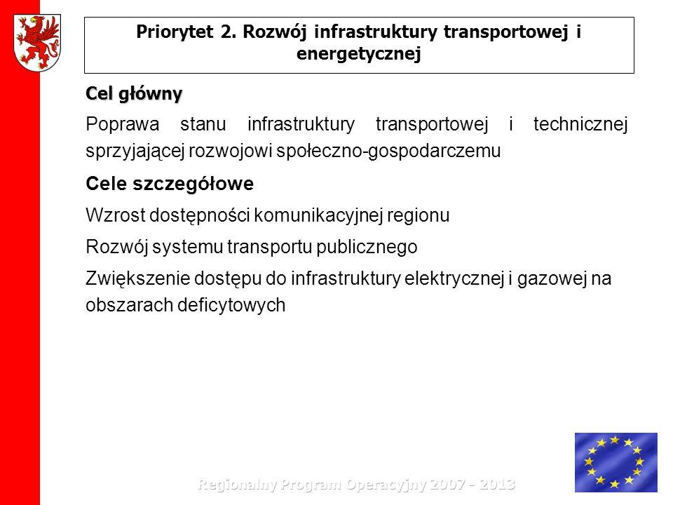 Poprawa stanu infrastruktury transportowej i technicznej sprzyjającej rozwojowi społeczno-gospodarczemu Cele szczegółowe Wzrost dostępności komunikacy