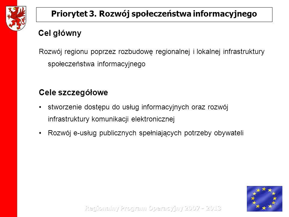 Priorytet 3. Rozwój społeczeństwa informacyjnego Cel główny Rozwój regionu poprzez rozbudowę regionalnej i lokalnej infrastruktury społeczeństwa infor