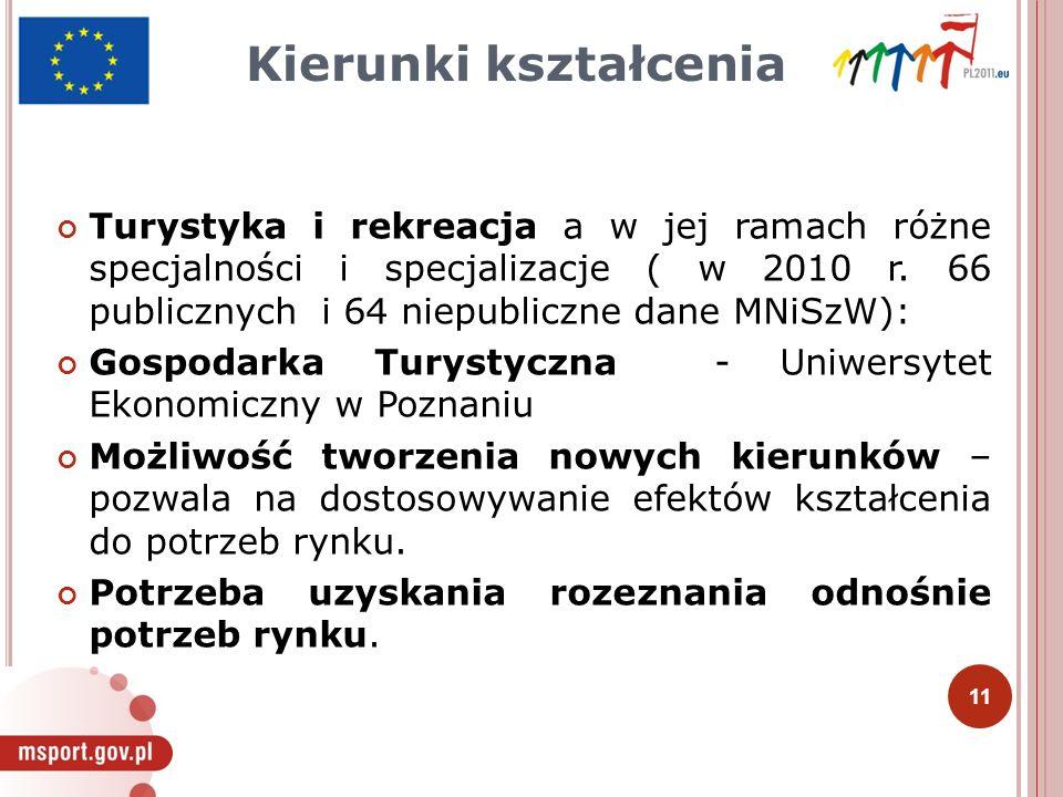 Kierunki kształcenia Turystyka i rekreacja a w jej ramach różne specjalności i specjalizacje ( w 2010 r.