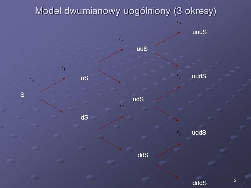 5 Model dwumianowy uogólniony (3 okresy) S dddS dS uS ddS udS uuS uddS uudS uuuS