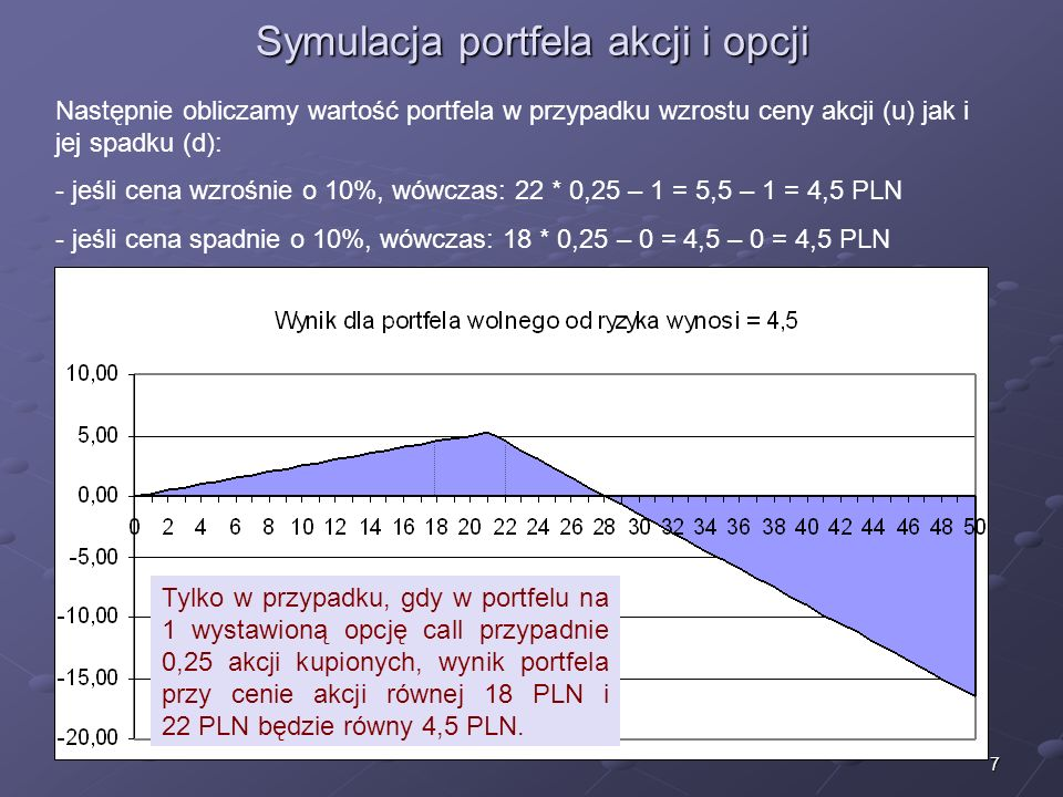 7 Symulacja portfela akcji i opcji Tylko w przypadku, gdy w portfelu na 1 wystawioną opcję call przypadnie 0,25 akcji kupionych, wynik portfela przy cenie akcji równej 18 PLN i 22 PLN będzie równy 4,5 PLN.