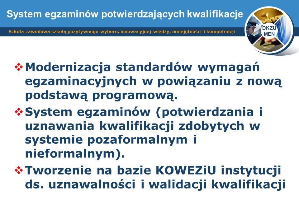 DKZU MEN Szkoła zawodowa szkołą pozytywnego wyboru, innowacyjnej wiedzy, umiejętności i kompetencji Modernizacja standardów wymagań egzaminacyjnych w