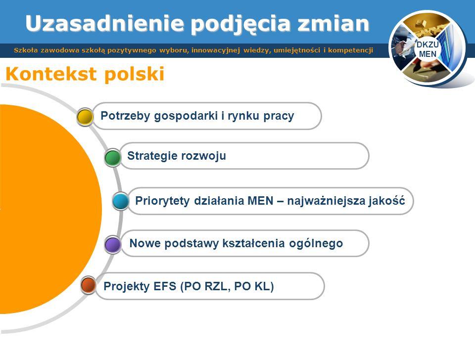 DKZU MEN Szkoła zawodowa szkołą pozytywnego wyboru, innowacyjnej wiedzy, umiejętności i kompetencji Uzasadnienie podjęcia zmian Projekty EFS (PO RZL,