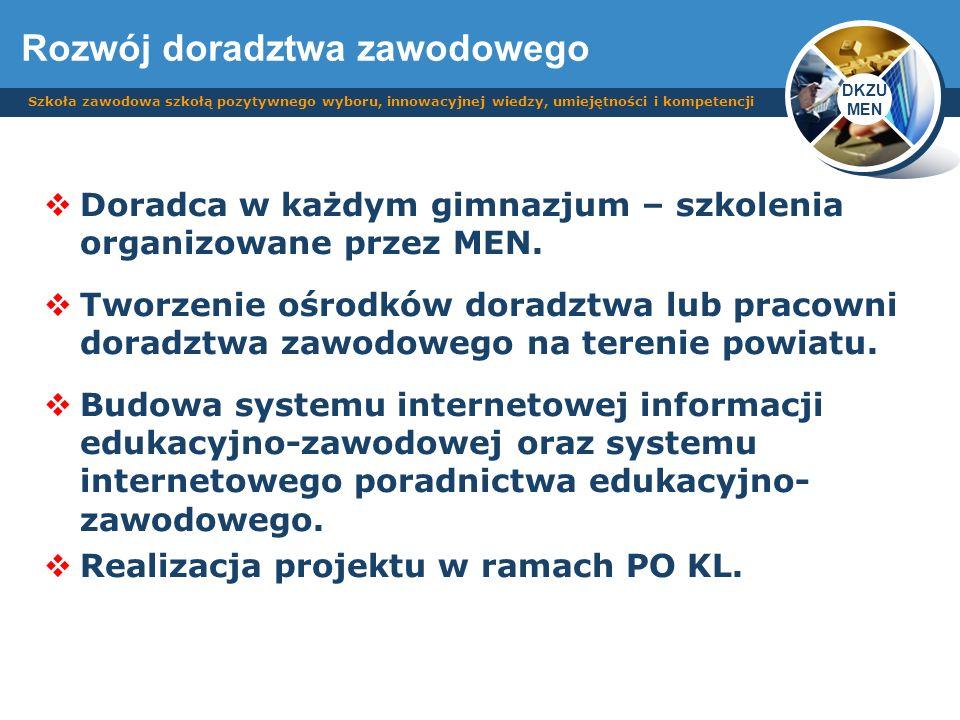 DKZU MEN Szkoła zawodowa szkołą pozytywnego wyboru, innowacyjnej wiedzy, umiejętności i kompetencji Doradca w każdym gimnazjum – szkolenia organizowan