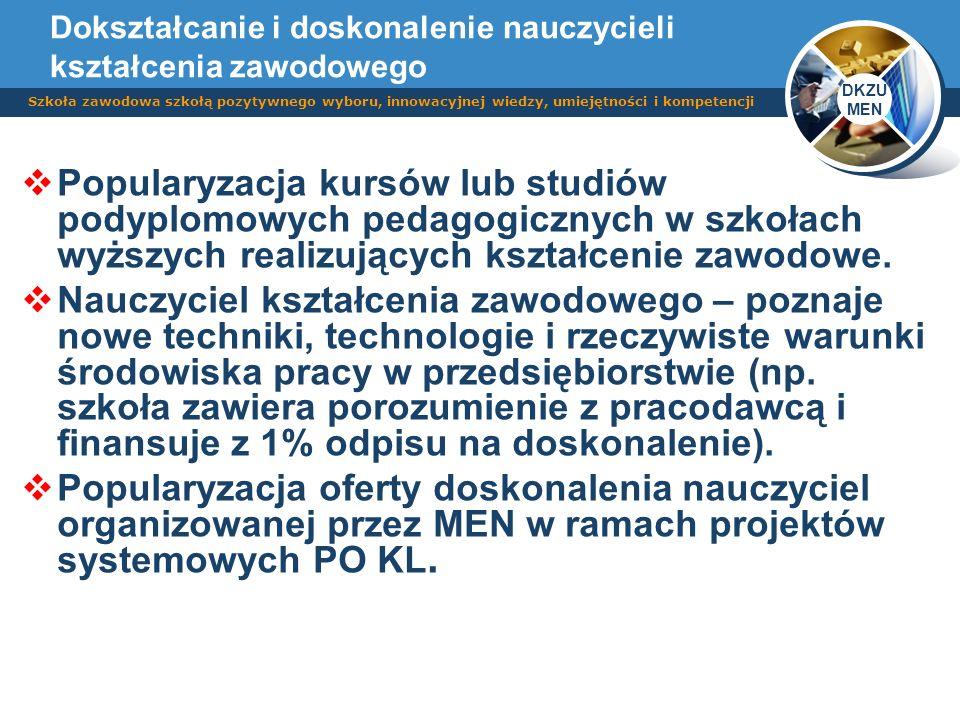 DKZU MEN Szkoła zawodowa szkołą pozytywnego wyboru, innowacyjnej wiedzy, umiejętności i kompetencji Dokształcanie i doskonalenie nauczycieli kształcen