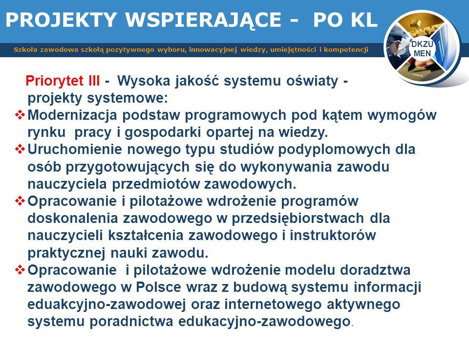 DKZU MEN Szkoła zawodowa szkołą pozytywnego wyboru, innowacyjnej wiedzy, umiejętności i kompetencji Priorytet III - Wysoka jakość systemu oświaty - pr