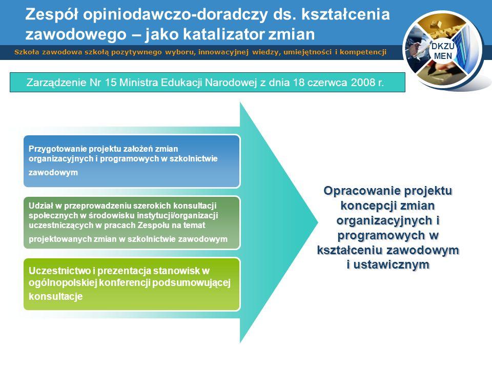 DKZU MEN Szkoła zawodowa szkołą pozytywnego wyboru, innowacyjnej wiedzy, umiejętności i kompetencji Zespół opiniodawczo-doradczy ds. kształcenia zawod