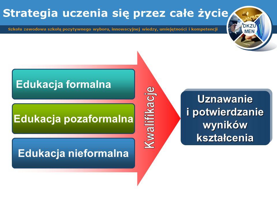 DKZU MEN Szkoła zawodowa szkołą pozytywnego wyboru, innowacyjnej wiedzy, umiejętności i kompetencji 15