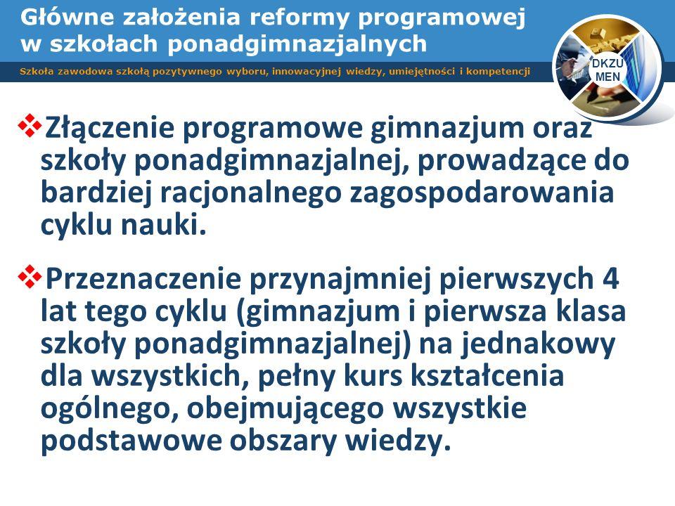 DKZU MEN Szkoła zawodowa szkołą pozytywnego wyboru, innowacyjnej wiedzy, umiejętności i kompetencji Główne założenia reformy programowej w szkołach po