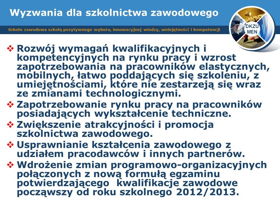 DKZU MEN Szkoła zawodowa szkołą pozytywnego wyboru, innowacyjnej wiedzy, umiejętności i kompetencji Wyzwania dla szkolnictwa zawodowego Rozwój wymagań