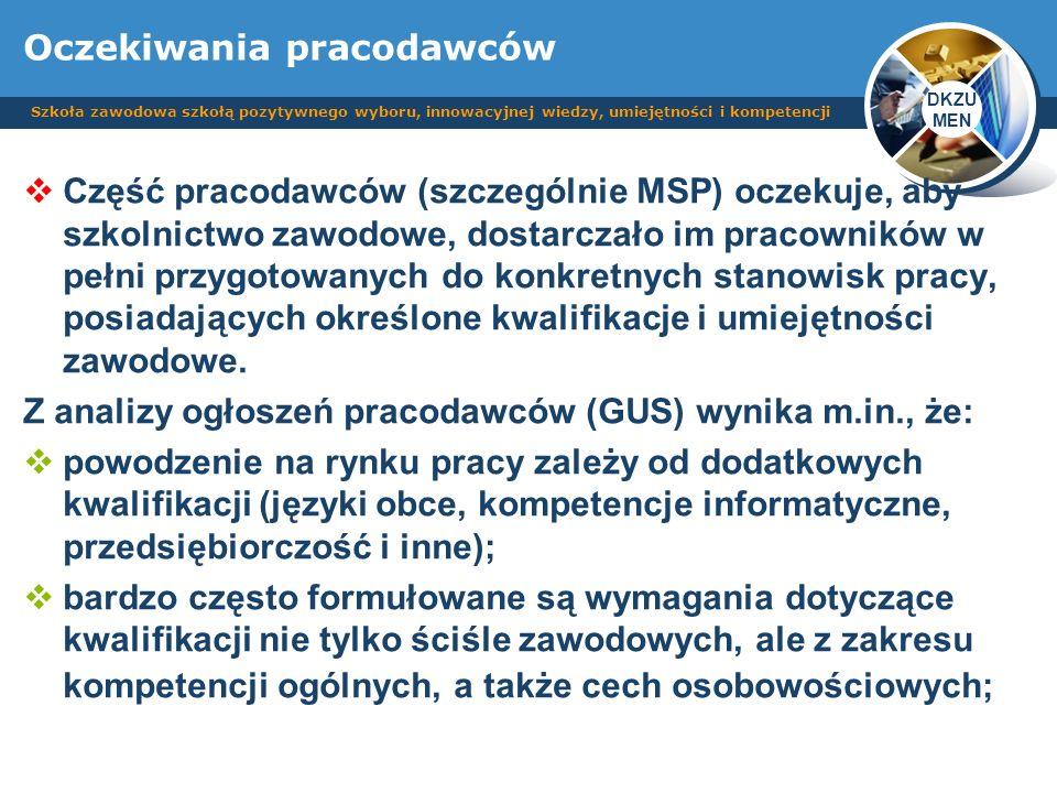 Szkoła zawodowa szkołą pozytywnego wyboru innowacyjnej wiedzy, umiejętności i kompetencji DKZU MEN Departament Kształcenia Zawodowego i Ustawicznego Krzysztof.Symela@men.gov.pl
