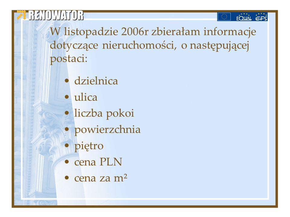 W listopadzie 2006r zbierałam informacje dotyczące nieruchomości, o następującej postaci: dzielnica ulica liczba pokoi powierzchnia piętro cena PLN ce