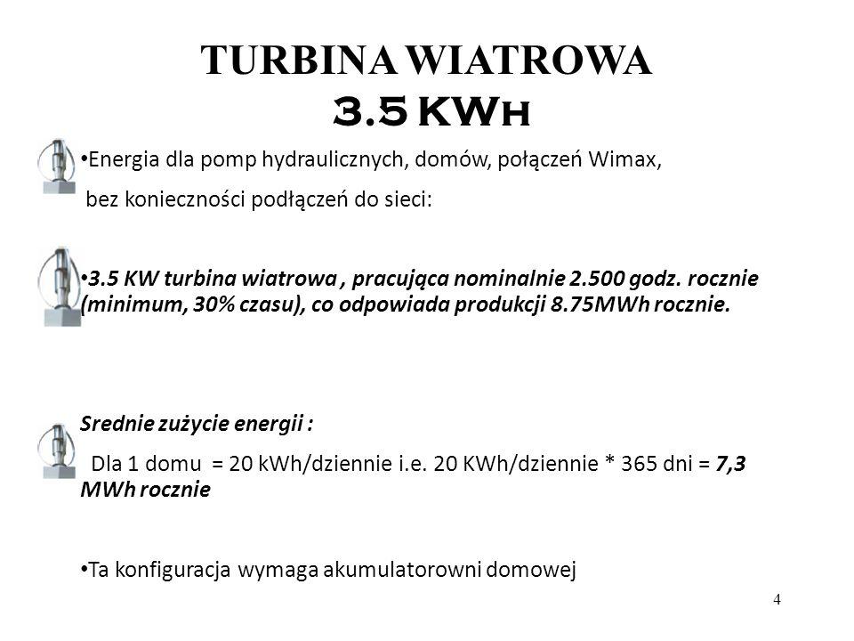 4 TURBINA WIATROWA 3.5 KWh Energia dla pomp hydraulicznych, domów, połączeń Wimax, bez konieczności podłączeń do sieci: 3.5 KW turbina wiatrowa, pracu