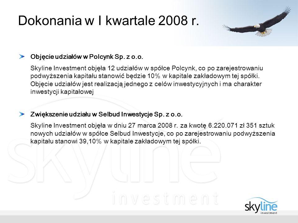 Dokonania w I kwartale 2008 r.Objęcie udziałów w Polcynk Sp.